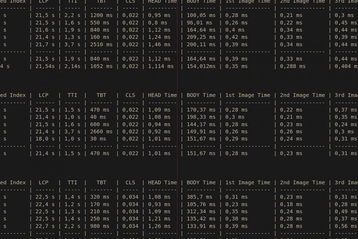 Screenshot einer umfangreichen Menge an Messdaten